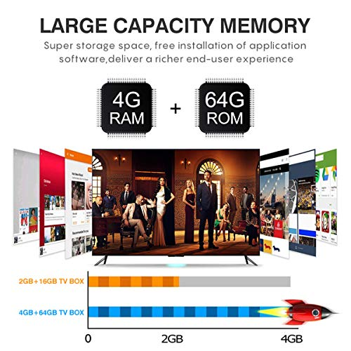 Sidiwen Android 8.1 TV Box T9 4GB Ram 64GB ROM RK3328 Quad- Core Cortex- A53 2.4GHz 5.0GHz WiFi Bluetooth 4.1 Ethernet USB 3.0 Soporte 3D 4K2K Ultra HD H.265 Smart Set Top Set