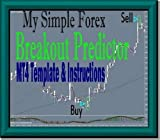 My Simple Forex Breakout Predictor & Metatrader 4 Template & Instructions (English Edition)