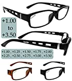 Sun City +1.00 to +3.50 Reading Glasses (Black, 1.50)