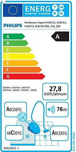 Philips FC8723/09 Aspirateur avec sac Performer Expert note energétique A