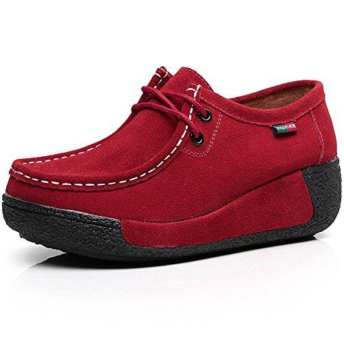 Shenn Mujer Zapatos Formal Plataforma Oculto Tacón Cuña Gamuza Zapatillas De Moda (Rojo,EU40)