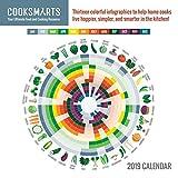 Cook Smarts 2019 Calendar