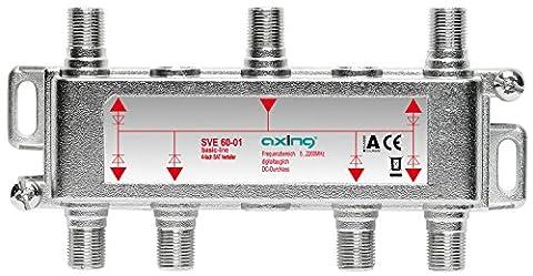 Axing SVE 60-01 6-Fach SAT-Verteiler Splitter mit DC-Durchgang für Satelliten-Anlagen Unicable DVB-T2 HD (5-2400 MHz) Class (Sat Anlage Verteiler)