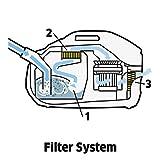 Kärcher DS 6 Wasserstaubsauger