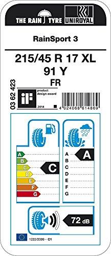 Uniroyal-RAINSPORT-3-XL-21545R17-91-Y-Pneumatico-Estivo-AC72