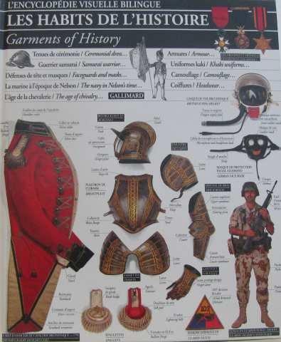 Les habits de l'Histoire