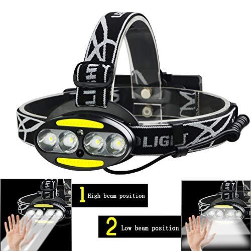 HUANGLP Phare à Induction LED, Loin et près de la Double lumière de Charge USB Ultralight Portable Nuit pêche pêche en Plein air Camping Head-monté 1000 lumens Lampe de Poche