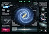 Mappa dettagliata della Via Lattea - Poster