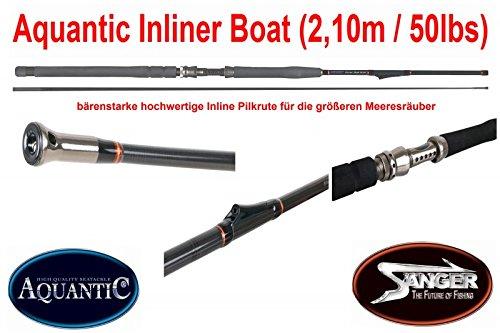 Aquantic Inliner Boat - Pilkrute (2,10m / 50lbs)