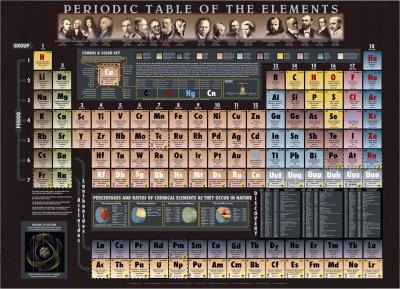 Reproduction d'art 'Tableau de classification périodique des éléments - ©Spaceshots', Taille: 95 x 69 cm