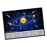 nikima Schönes für Kinder Poster educativo per Bambini con Sistema Solare 2 - in 3 Misure - Decorazione da Parete per la cameretta dei Bambini, Blu, DIN A1-841 x 594 mm