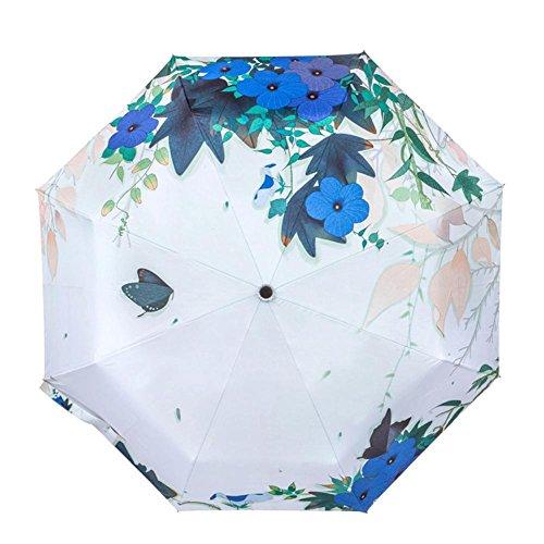 JAYLONG Paraguas de viaje 8 costillas a prueba de viento robusta construcción de acero inoxidable portátil Secado rápido paraguas plegable impermeable para mujeres, hombres, niños y niños, B