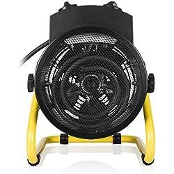 Radiateur électrique Tristar KA-5061 - Céramique - 3 Modes