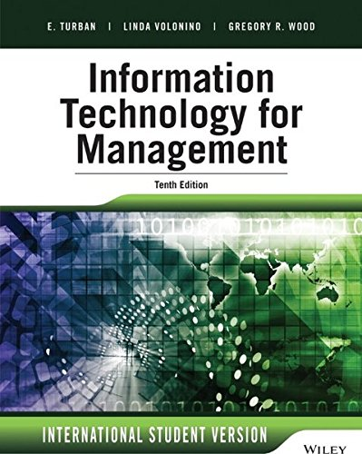 an introduction to the information technology governance