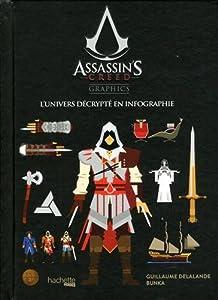 vignette de 'Assassin's creed graphics (Guillaume Delalande)'