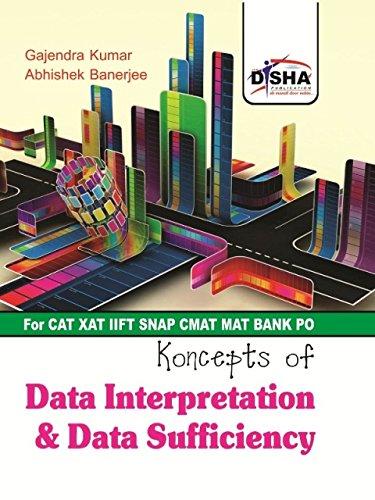 Data Interpretation & Data Sufficiency for CAT/XAT/IIFT/CMAT/MAT/Bank PO/SSC