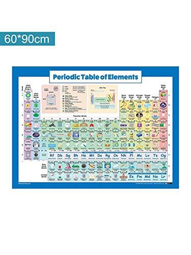 mildily Plakat, Periodensystem der Elemente Plakat für Schüler Schule Wissenschaft und Chemie Klassenzimmer Office Home Banner Silk Plakate, ansprechende, klare und farbenfrohe Designs - Duschvorhänge Wissenschaft