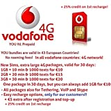 Vodafone NL   4G/LTE Europe Prepaid SIM   free 4G data Roaming in: 31 countries (EU + EEA)   Tethering, VoIP, Skype available   3 in 1 Sim Card (€0 + 25% on 1st recharge)