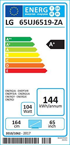 Energie Label vom LG 65UJ6519 Ultra HD-Fernseher