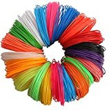#8: Imagery3D (20 in 1) 20 Colors, 10M Each Total 200M, 1.75mm PLA Filaments