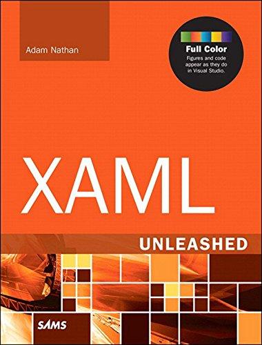 XAML Unleashed (English Edition)