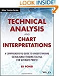 Technical Analysis and Chart Interpre...