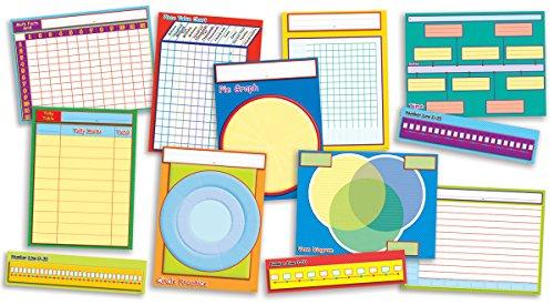 graphs-charts-more-bulletin-board