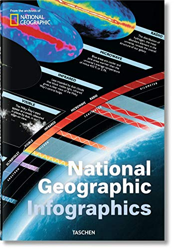 National Geographic Infographics: JU (XX Format)