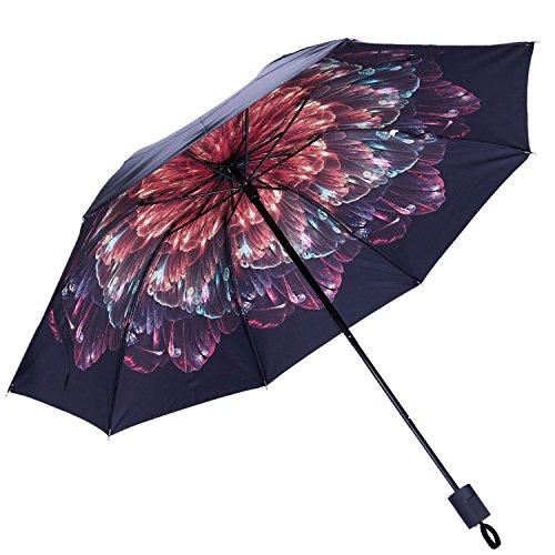 TOOGOO Sombrillas de Mujer para Sol con Capa Negra Sombrilla Paraguas de Mujer sombrilla Plegable Senoras para Sol