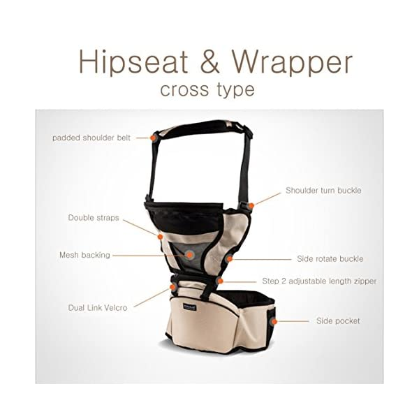 Pognae Smart Hipseat 3-in-1 Carrier (Red) Pognae 3 in 1 hipseat carrier hipseat cross type hipseat 5