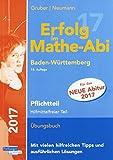 Erfolg im Mathe-Abi 2017 Pflichtteil Baden-Württemberg: mit der Original Mathe-Mind-Map