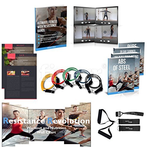 the-complete-resistance-band-workout-programme-by-vivacity-fitness-created-by-personal-trainers-to-h
