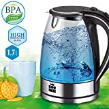ForMe Glas Wasserkocher 1.7 Liter