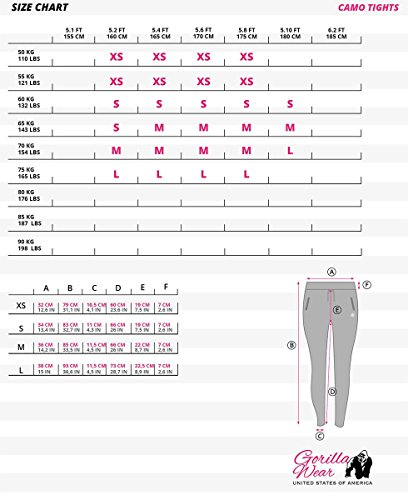 Gorilla Wear Women's Camo Tights – Black/Gray, S - 5
