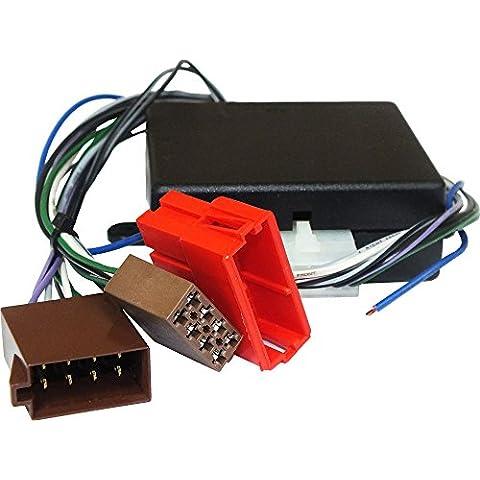 Connettore adattatore per collegare un