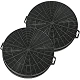 Spares2go Carbon Charcoal Filter for Neff Cooker Hoods / Kitchen Vents (Pack of 2)