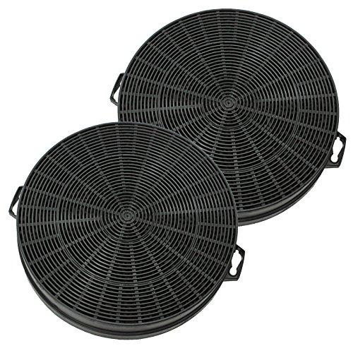 Spares2go de carbón vegetal de set de filtros para aspiradora y pantalla...