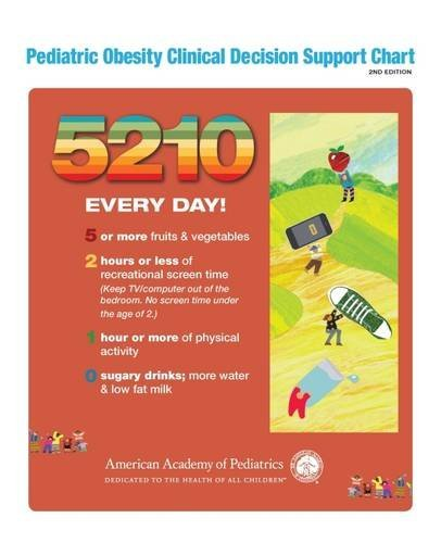5210 Pediatric Obesity Clinical Decision Support Chart by Sandra Hassink (2014-11-30)