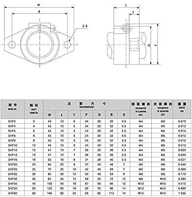 SHF16 Wellenhalter Welle holder SHF CNC Reprap 3D Drucker DIY Halter 16mm