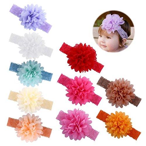 Itaar Baby Haarband mischen Farbe elastisch Blumen Muster Stirnband 8-10 PCs (10 PCs, Chiffon Blumen)