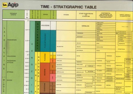 time-stratigraphic-table