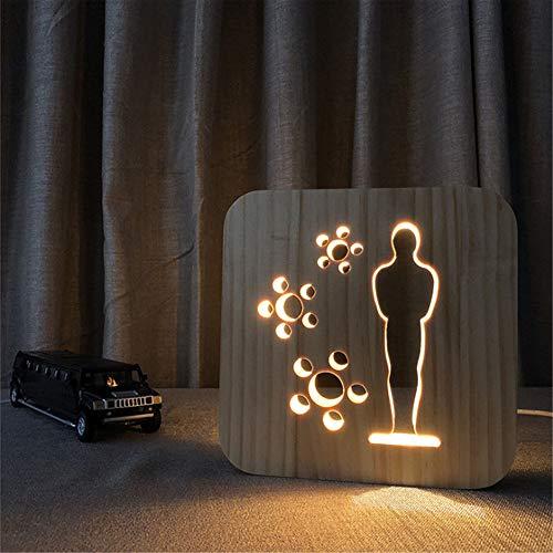 PARÁMETROS DE LUZ NOCTURNA:Marca: TDRHDTipo de fuente de luz: luz ledVoltaje (V): ≤ 36Potencia de la fuente de luz (W): 3.3Material de la cortina: maderaTipo de interruptor: tipo de botónDimensiones (MM): 190x190x30Volumen de producto (MM): 240 * 200...