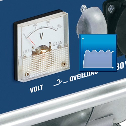 Einhell Benzin Stromerzeuger BT PG 20002 - 2