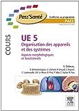 UE 5 - Organisation des appareils et des systèmes - Cours: Aspects morphologiques et fonctionnels