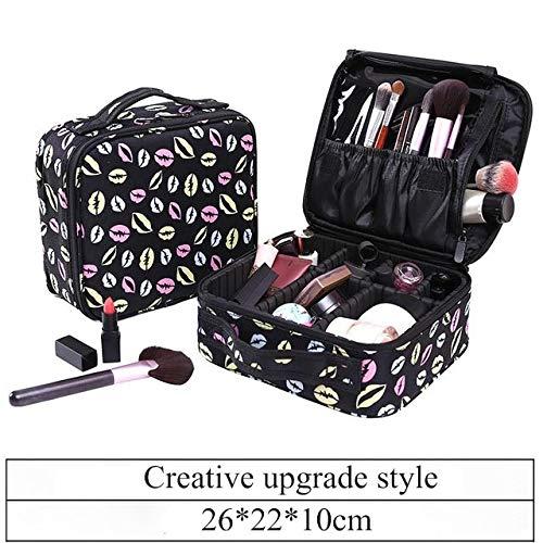 Professionelle Kosmetische Fälle (LIZHIOO Professionelle Kosmetische Fall Große Kapazität Kosmetische Aufbewahrungsbox Mit Spiegel Make-up Veranstalter Schönheit Nagel Werkzeugkoffer (Color : 5))