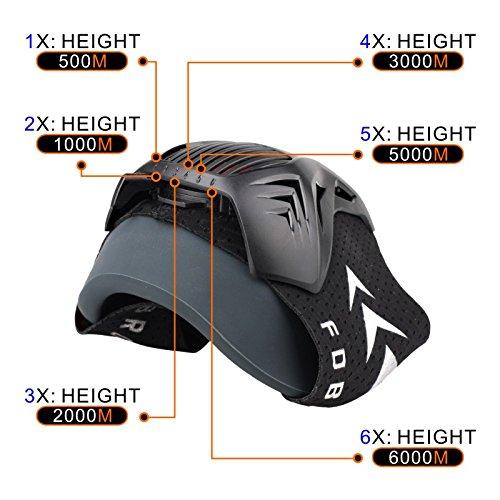 Zoom IMG-3 fdbro simulatore di altitudine maschera