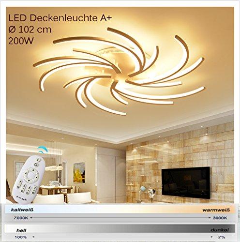 NEU 2042WJ-5 LED Deckenleuchte mit Fernbedienung Lichtfarbe/Helligkeit einstellbar Acryl-Schirm weiß lackierter Metallrahmen Modernes Design Energieeffizienzklasse: A+ Modern