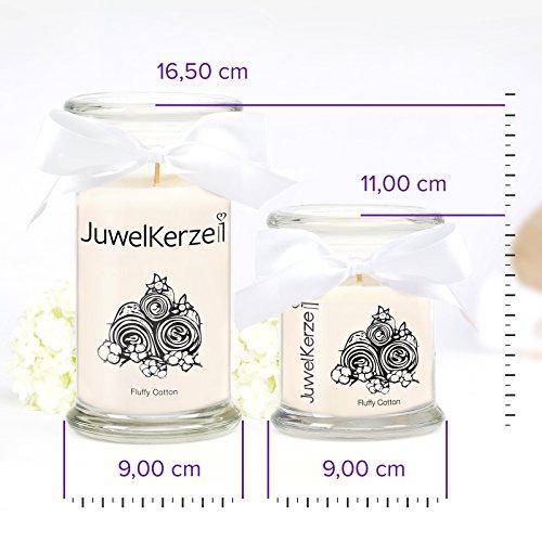 JuwelKerze JewelCandle GmbH
