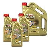 3x 1 L + 5 L = 8 Liter Castrol Edge Titanium FST™ 5W-30 C3 Motor-Öl Motoren-Öl; Spezifikationen/Freigaben: ACEA C3; API SN/CF; BMW Longlife-04; dexos2®*|MB-Freigabe 229.31/ 229.51|Renault RN 0700 / RN