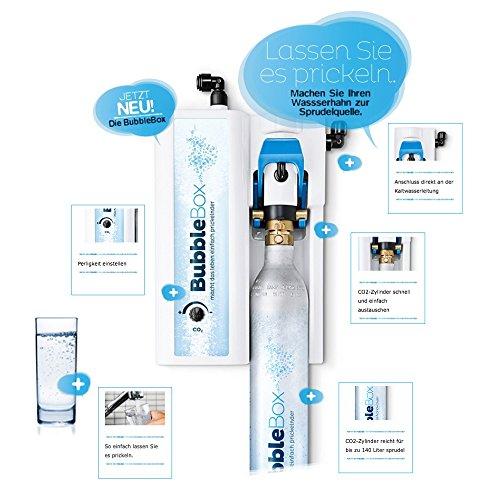 Sprudel aus dem Wasserhahn! Untertisch-Trinkwassersprudler BubbleBox inkl. 3-Wege-Armatur IMPREZA INOX und Anschluss-Set. Macht das Leben einfach prickelnder! Bubble Box -